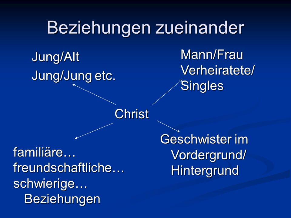 Beziehungen zueinander Christ Christ Jung/Alt Jung/Jung etc. Mann/FrauVerheiratete/Singles Geschwister im Vordergrund/ Hintergrund familiäre…freundsch