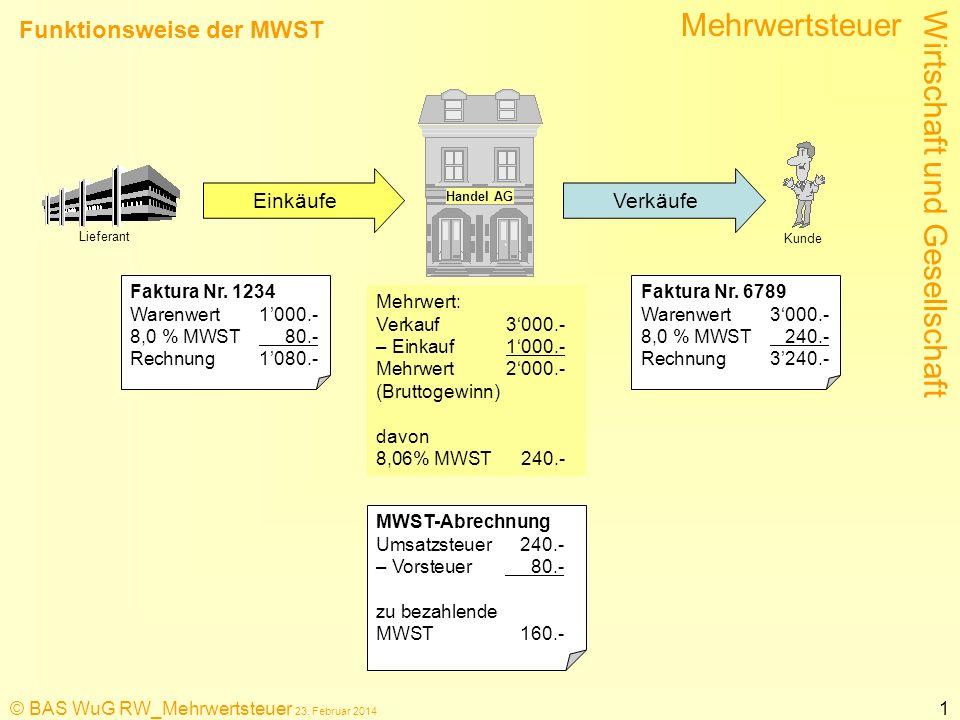 Wirtschaft und Gesellschaft Mehrwertsteuer © BAS WuG RW_Mehrwertsteuer 23. Februar 2014 1 Handel AG Funktionsweise der MWST Lieferant Kunde EinkäufeVe