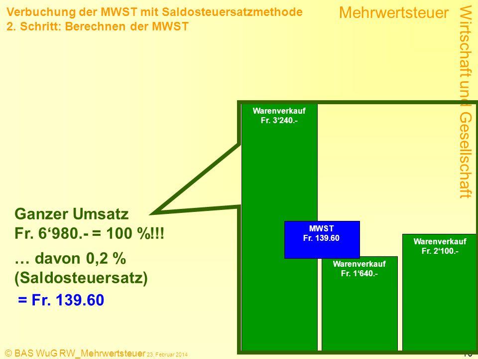 Wirtschaft und Gesellschaft Mehrwertsteuer © BAS WuG RW_Mehrwertsteuer 23. Februar 2014 10 Warenverkauf Fr. 3240.- Warenverkauf Fr. 1640.- Warenverkau