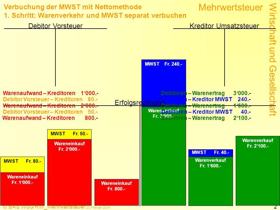 Wirtschaft und Gesellschaft Mehrwertsteuer © BAS WuG RW_Mehrwertsteuer 23. Februar 2014 2 Verbuchung der MWST mit Nettomethode 1. Schritt: Warenverkeh