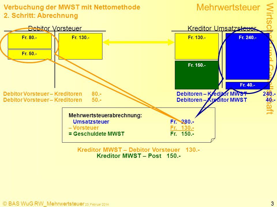 Wirtschaft und Gesellschaft Mehrwertsteuer © BAS WuG RW_Mehrwertsteuer 23. Februar 2014 3 Fr. 80.- Fr. 50.- Fr. 240.- Fr. 40.- Debitor Vorsteuer Kredi