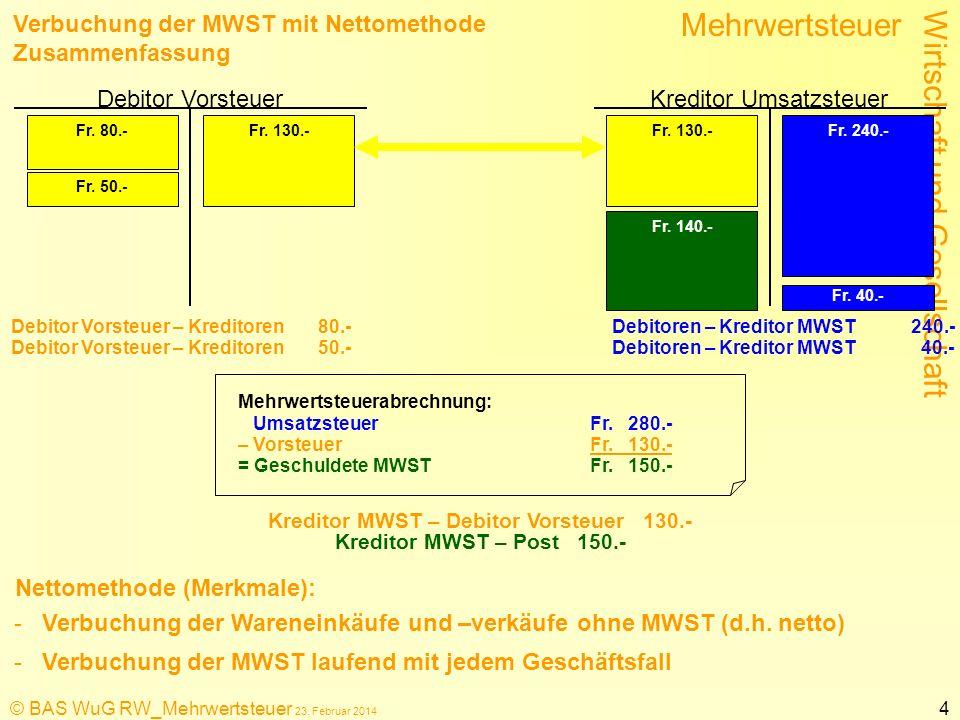 Wirtschaft und Gesellschaft Mehrwertsteuer © BAS WuG RW_Mehrwertsteuer 23. Februar 2014 4 Fr. 80.- Fr. 50.- Fr. 240.- Fr. 40.- Debitor Vorsteuer Kredi