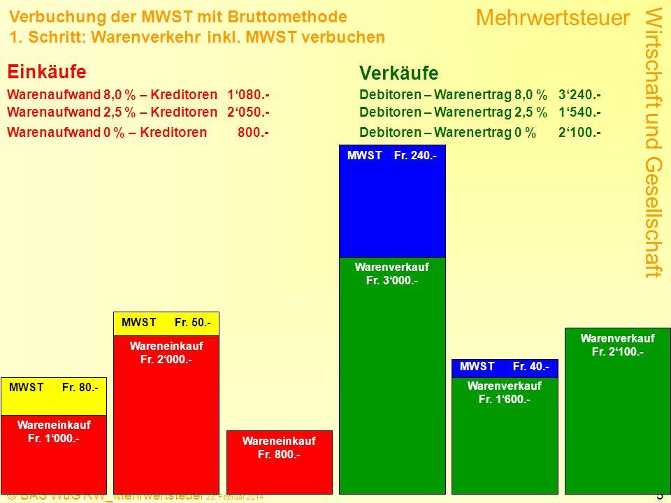 Wirtschaft und Gesellschaft Mehrwertsteuer © BAS WuG RW_Mehrwertsteuer 23. Februar 2014 5 Wareneinkauf Fr. 1000.- MWST Fr. 80.- Wareneinkauf Fr. 2000.
