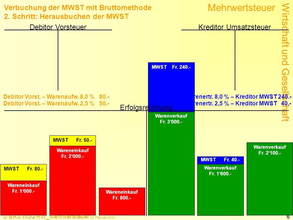 Wirtschaft und Gesellschaft Mehrwertsteuer © BAS WuG RW_Mehrwertsteuer 23. Februar 2014 6 Wareneinkauf Fr. 1000.- MWST Fr. 80.- Wareneinkauf Fr. 2000.