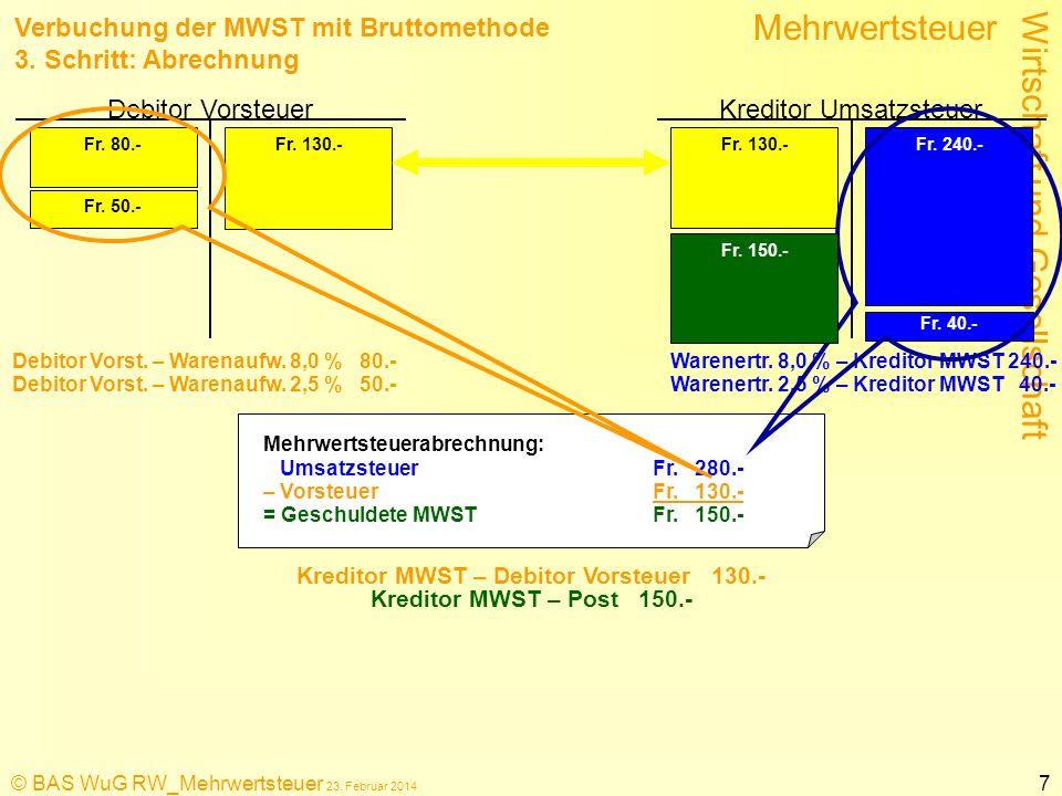 Wirtschaft und Gesellschaft Mehrwertsteuer © BAS WuG RW_Mehrwertsteuer 23. Februar 2014 7 Fr. 80.- Fr. 50.- Fr. 240.- Fr. 40.- Debitor Vorsteuer Kredi
