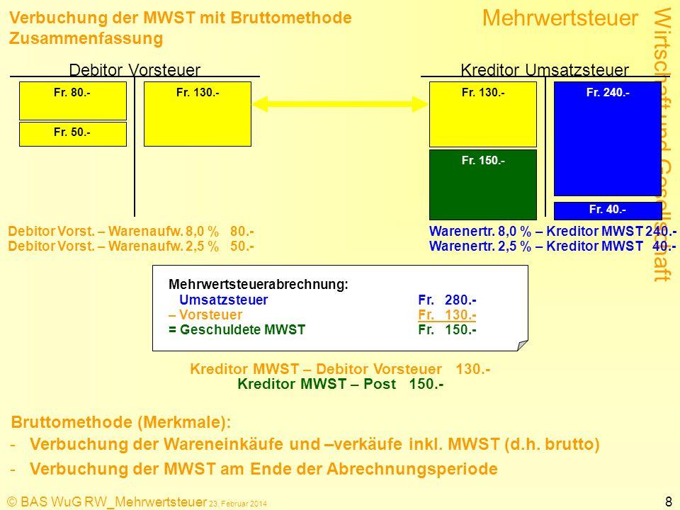 Wirtschaft und Gesellschaft Mehrwertsteuer © BAS WuG RW_Mehrwertsteuer 23. Februar 2014 8 Fr. 80.- Fr. 50.- Fr. 240.- Fr. 40.- Debitor Vorsteuer Kredi