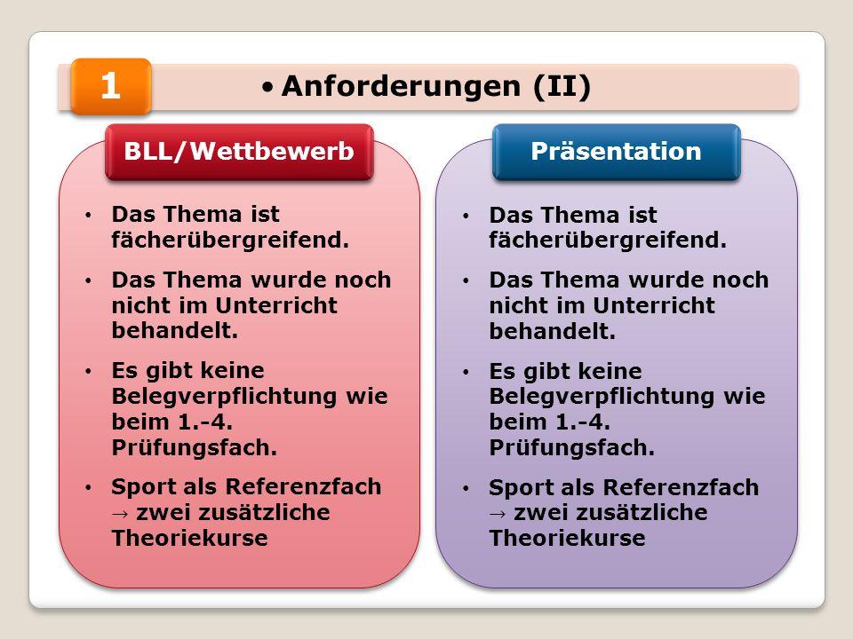 Anforderungen (II) 1 BLL/Wettbewerb Präsentation