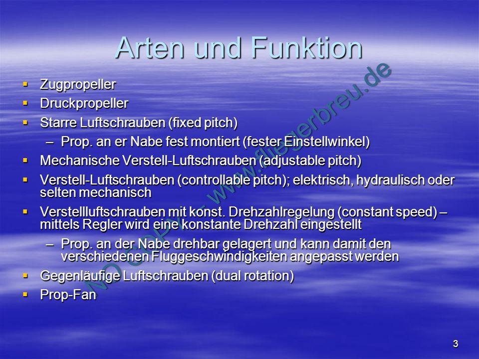 NO COPY – www.fliegerbreu.de 3 Arten und Funktion Zugpropeller Zugpropeller Druckpropeller Druckpropeller Starre Luftschrauben (fixed pitch) Starre Lu