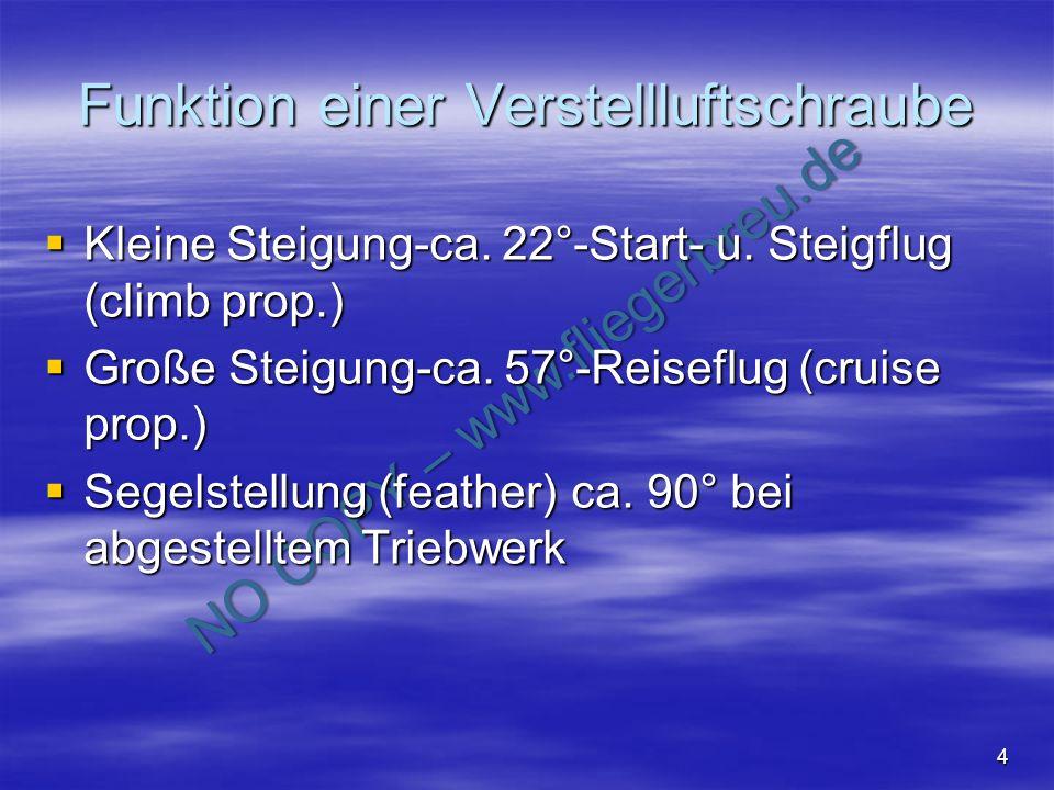 NO COPY – www.fliegerbreu.de 4 Funktion einer Verstellluftschraube Kleine Steigung-ca. 22°-Start- u. Steigflug (climb prop.) Kleine Steigung-ca. 22°-S