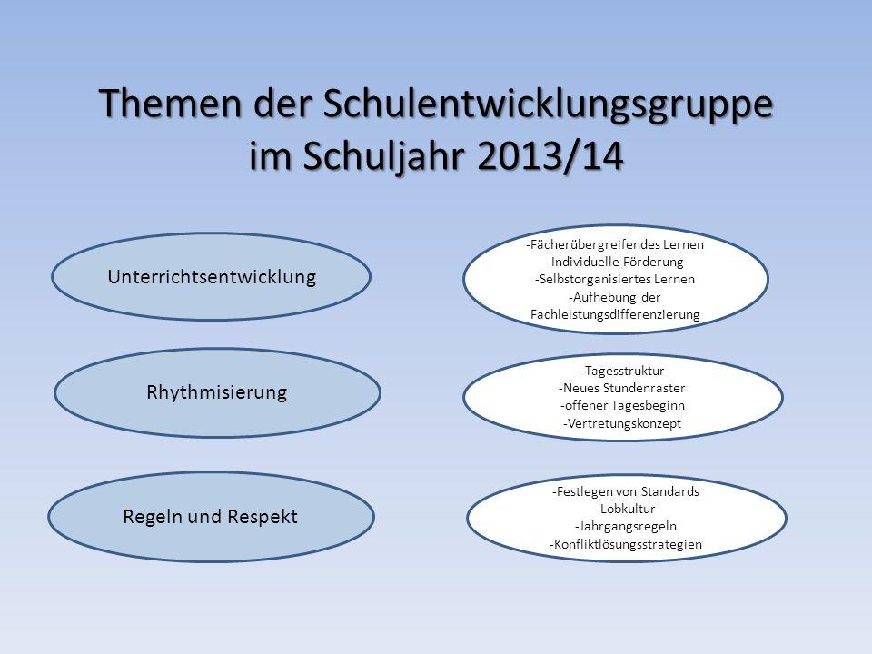 Themen der Schulentwicklungsgruppe im Schuljahr 2013/14 Unterrichtsentwicklung Regeln und Respekt Rhythmisierung -Fächerübergreifendes Lernen -Individ