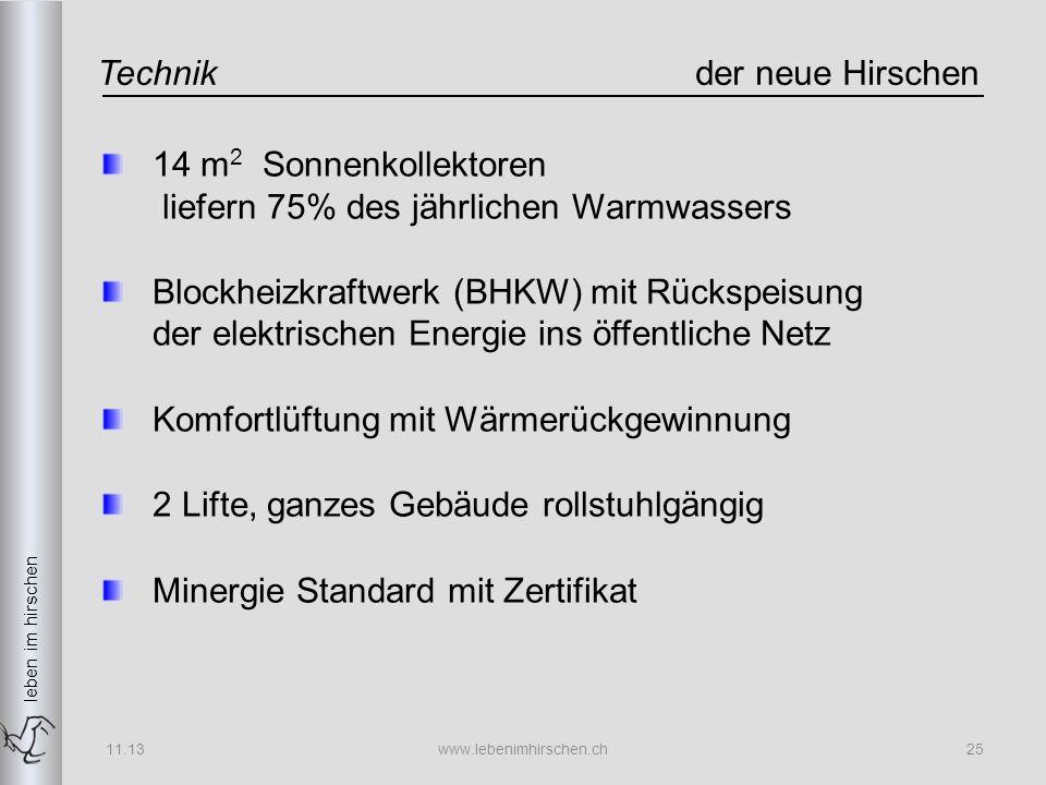 leben im hirschen Technik der neue Hirschen 14 m 2 Sonnenkollektoren liefern 75% des jährlichen Warmwassers Blockheizkraftwerk (BHKW) mit Rückspeisung der elektrischen Energie ins öffentliche Netz Komfortlüftung mit Wärmerückgewinnung 2 Lifte, ganzes Gebäude rollstuhlgängig Minergie Standard mit Zertifikat 11.13www.lebenimhirschen.ch25