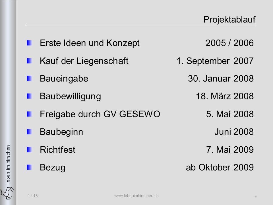 leben im hirschen Projektablauf Erste Ideen und Konzept 2005 / 2006 Kauf der Liegenschaft 1.