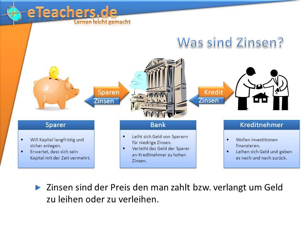Zinsen sind der Preis den man zahlt bzw.verlangt um Geld zu leihen oder zu verleihen.