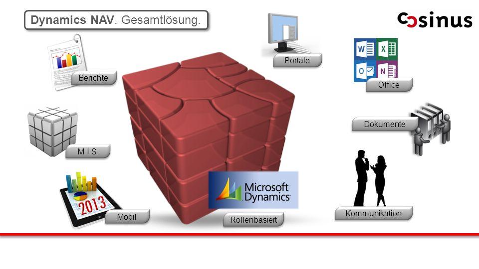 Dynamics NAV. Gesamtlösung. Rollenbasiert Mobil M I S Berichte Portale Office Dokumente Kommunikation