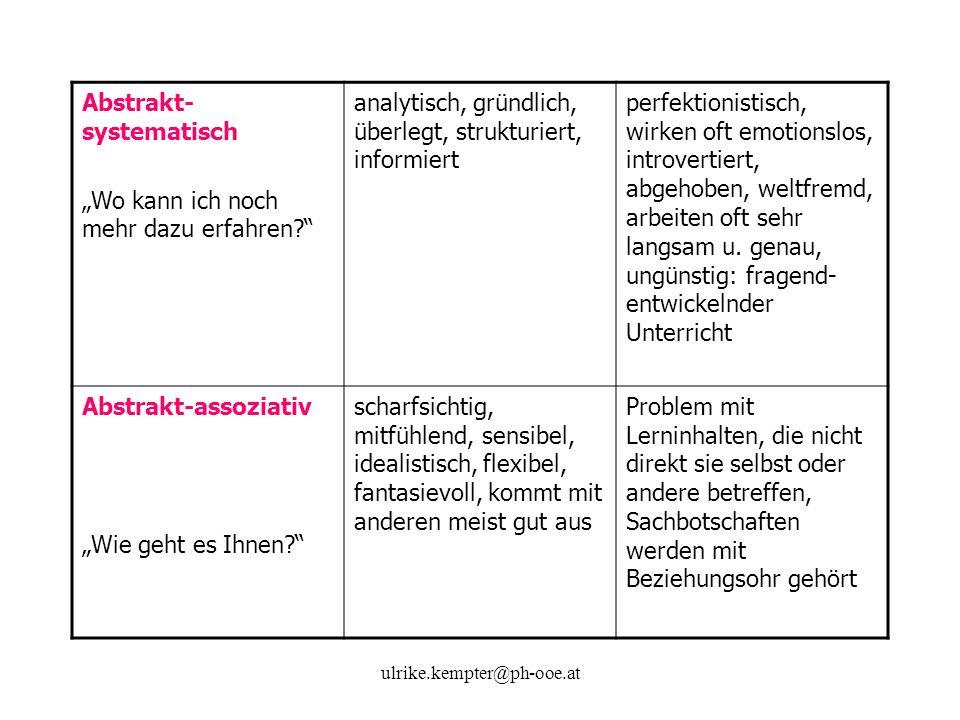 ulrike.kempter@ph-ooe.at Abstrakt- systematisch Wo kann ich noch mehr dazu erfahren? analytisch, gründlich, überlegt, strukturiert, informiert perfekt