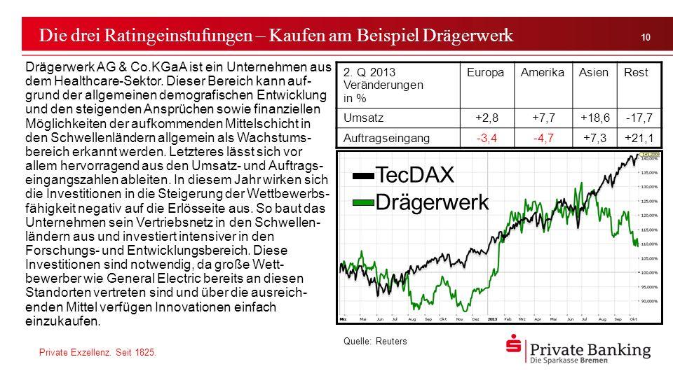 Private Exzellenz. Seit 1825. 10 Die drei Ratingeinstufungen – Kaufen am Beispiel Drägerwerk Drägerwerk AG & Co.KGaA ist ein Unternehmen aus dem Healt