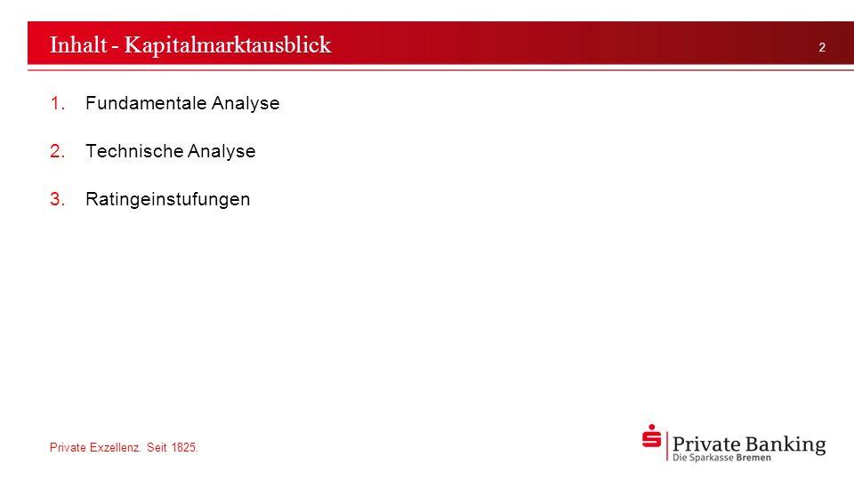 Private Exzellenz. Seit 1825. 2 Inhalt - Kapitalmarktausblick 1.Fundamentale Analyse 2.Technische Analyse 3.Ratingeinstufungen