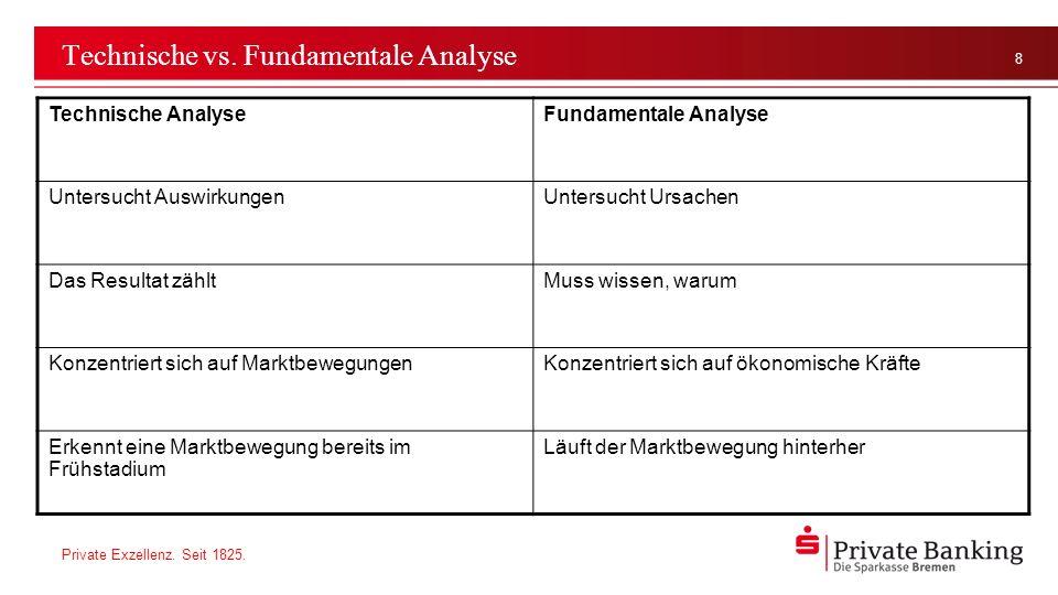 Private Exzellenz. Seit 1825. 8 Technische vs. Fundamentale Analyse Technische AnalyseFundamentale Analyse Untersucht AuswirkungenUntersucht Ursachen