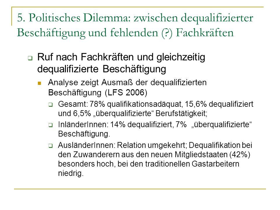 5. Politisches Dilemma: zwischen dequalifizierter Beschäftigung und fehlenden (?) Fachkräften Ruf nach Fachkräften und gleichzeitig dequalifizierte Be