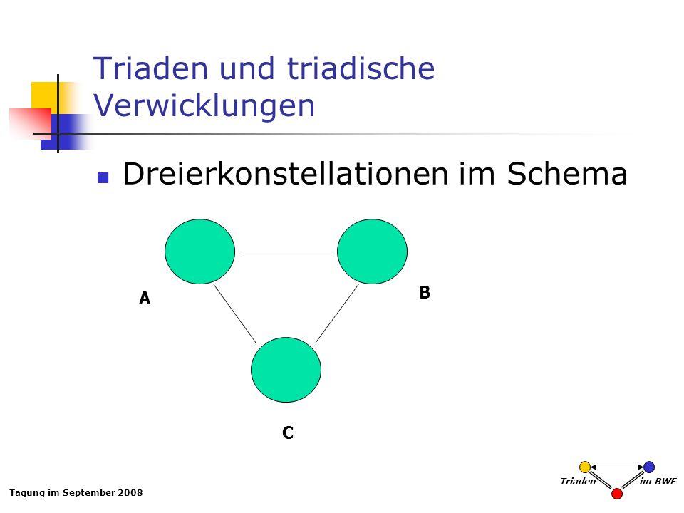 Tagung im September 2008 Triaden im BWF Triaden und triadische Verwicklungen Dreierkonstellationen im Schema A B C