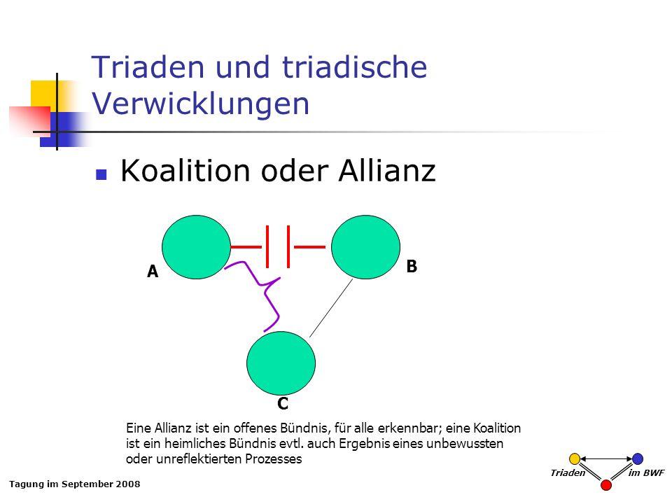 Tagung im September 2008 Triaden im BWF Triaden und triadische Verwicklungen Koalition oder Allianz A B C Eine Allianz ist ein offenes Bündnis, für alle erkennbar; eine Koalition ist ein heimliches Bündnis evtl.