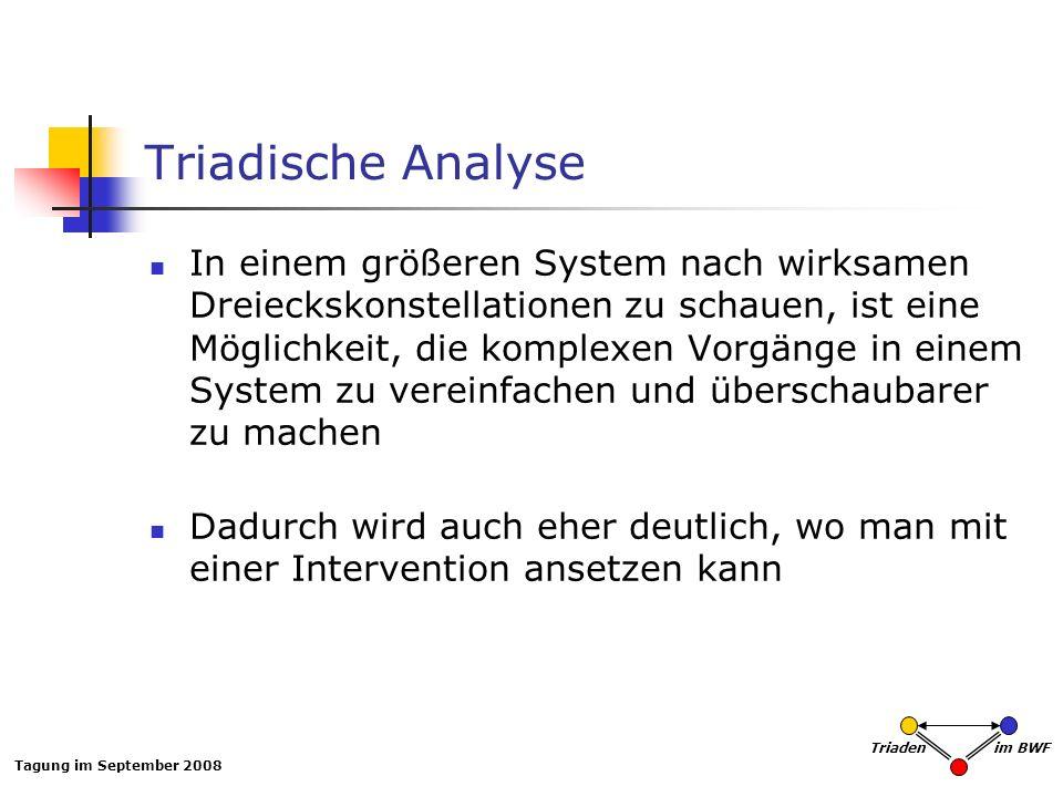 Tagung im September 2008 Triaden im BWF Triadische Analyse In einem größeren System nach wirksamen Dreieckskonstellationen zu schauen, ist eine Möglichkeit, die komplexen Vorgänge in einem System zu vereinfachen und überschaubarer zu machen Dadurch wird auch eher deutlich, wo man mit einer Intervention ansetzen kann