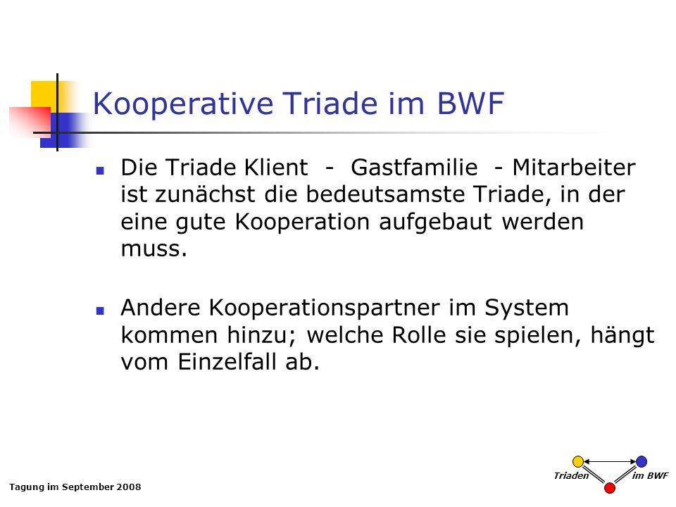 Tagung im September 2008 Triaden im BWF Kooperative Triade im BWF Die Triade Klient - Gastfamilie - Mitarbeiter ist zunächst die bedeutsamste Triade, in der eine gute Kooperation aufgebaut werden muss.