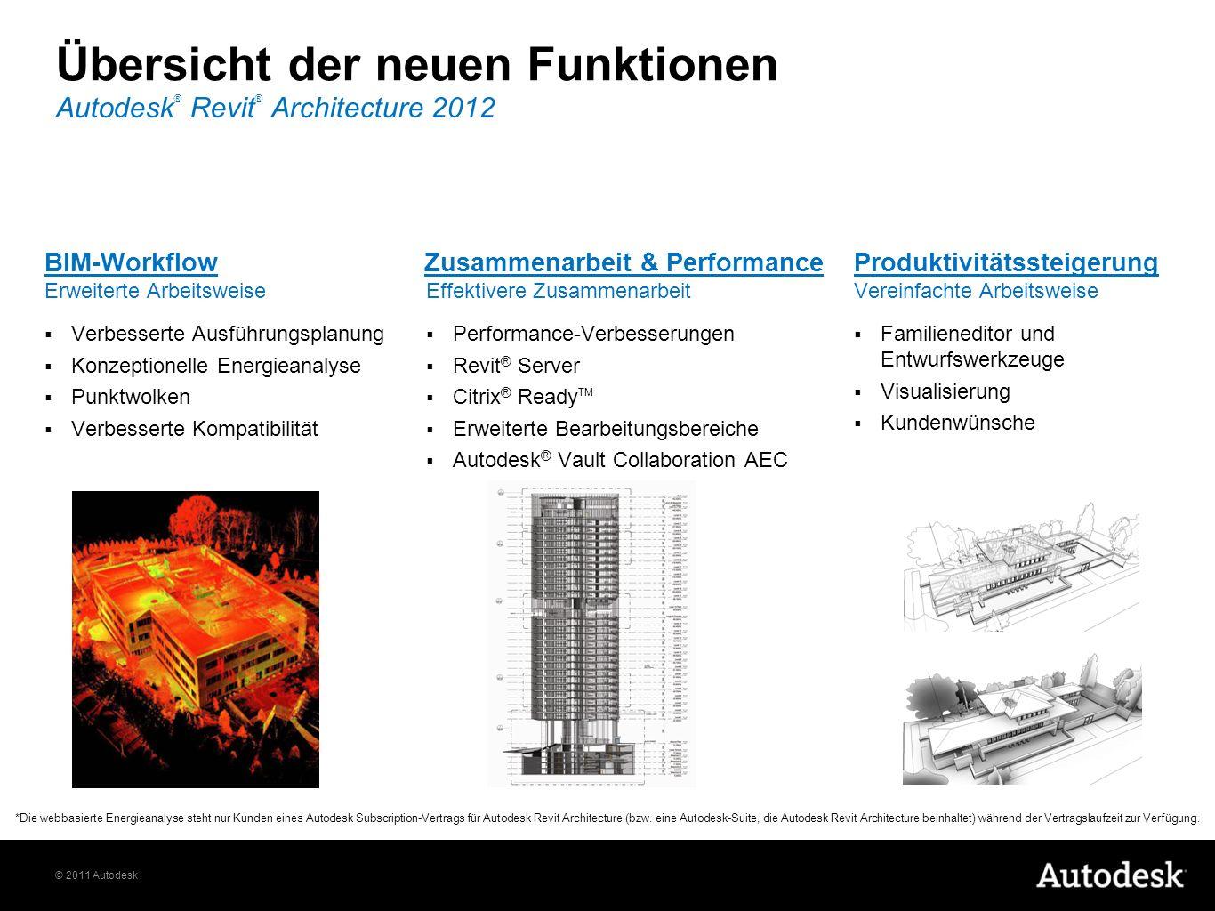 © 2011 Autodesk Übersicht der neuen Funktionen Autodesk ® Revit ® Architecture 2012 Familieneditor und Entwurfswerkzeuge Visualisierung Kundenwünsche