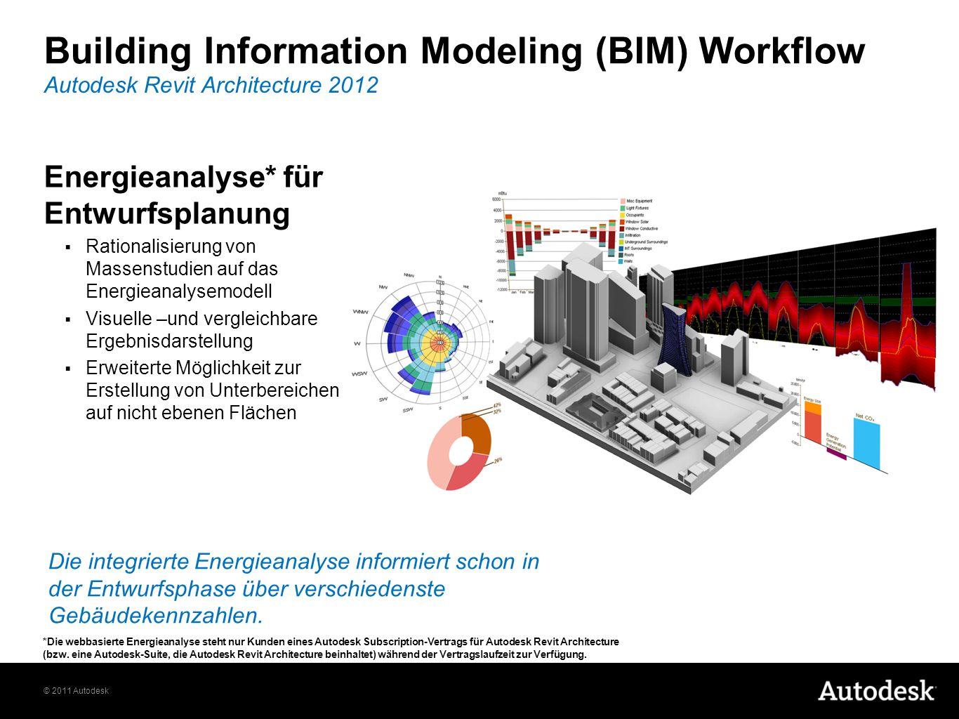 © 2011 Autodesk Energieanalyse* für Entwurfsplanung Rationalisierung von Massenstudien auf das Energieanalysemodell Visuelle –und vergleichbare Ergebn