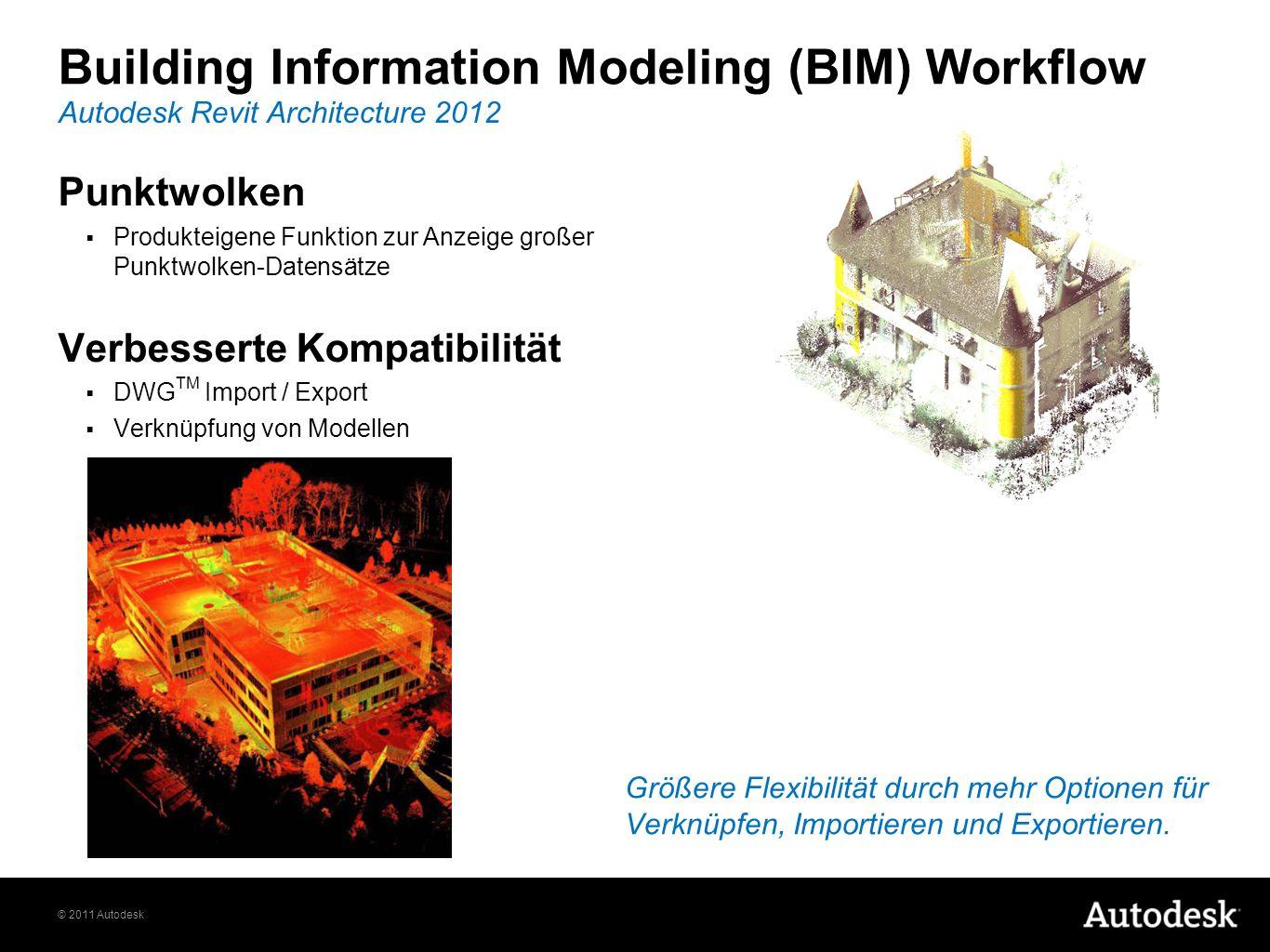 © 2011 Autodesk Autodesk ® Revit ® Architecture 2012 Produktivitätssteigerung Building Information Modeling (BIM) Workflow Zusammenarbeit und Performance