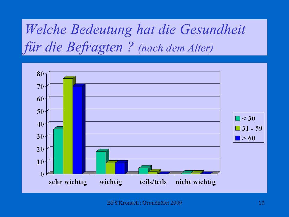 BFS Kronach : Grundhöfer 200910 Welche Bedeutung hat die Gesundheit für die Befragten ? (nach dem Alter)