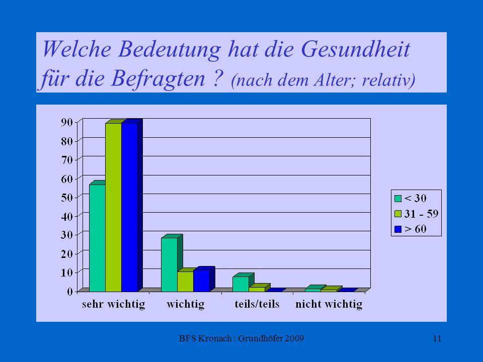 BFS Kronach : Grundhöfer 200911 Welche Bedeutung hat die Gesundheit für die Befragten ? (nach dem Alter; relativ)