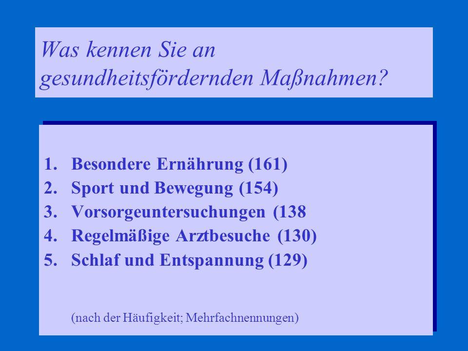 BFS Kronach : Grundhöfer 200912 Was kennen Sie an gesundheitsfördernden Maßnahmen? 1.Besondere Ernährung (161) 2.Sport und Bewegung (154) 3.Vorsorgeun