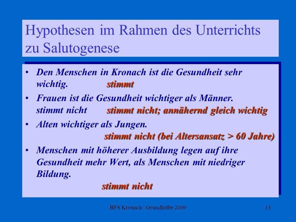 BFS Kronach : Grundhöfer 200913 Hypothesen im Rahmen des Unterrichts zu Salutogenese stimmtDen Menschen in Kronach ist die Gesundheit sehr wichtig. st