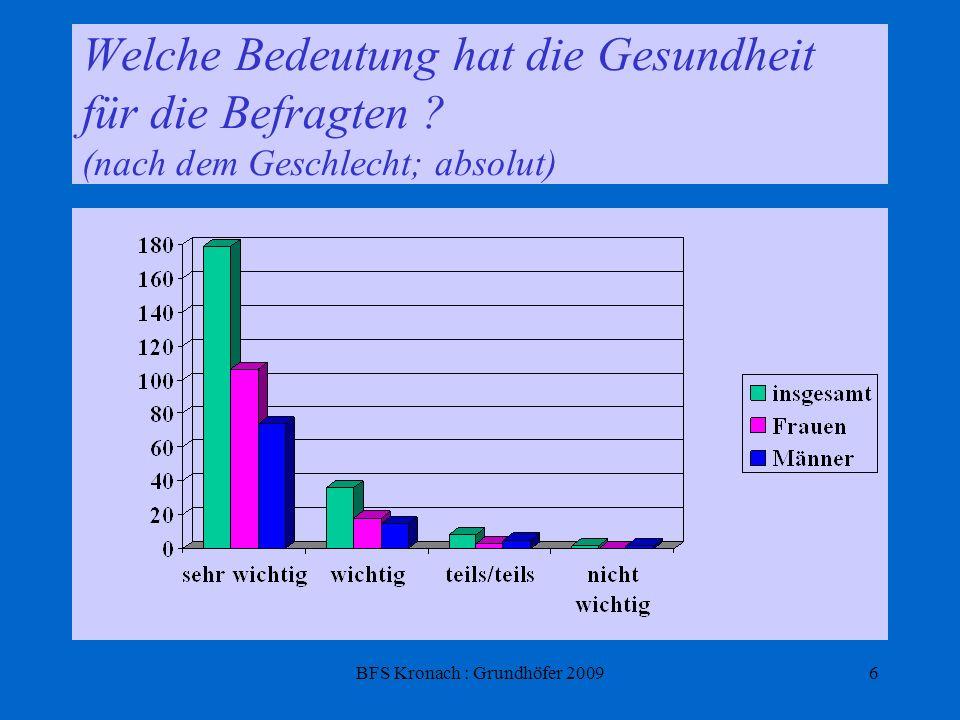 BFS Kronach : Grundhöfer 20096 Welche Bedeutung hat die Gesundheit für die Befragten ? (nach dem Geschlecht; absolut)