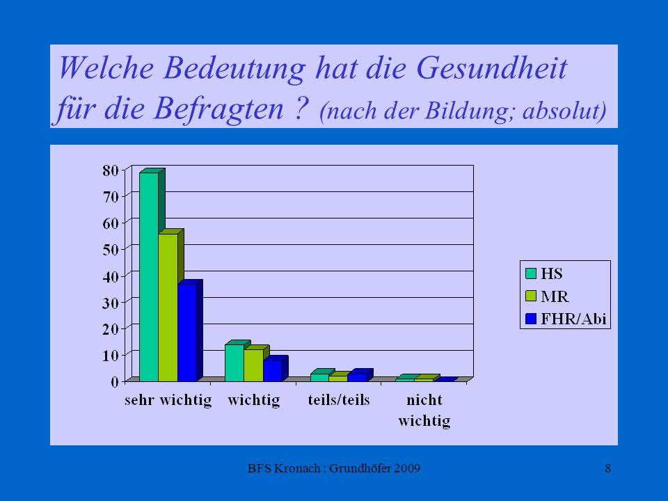 BFS Kronach : Grundhöfer 20098 Welche Bedeutung hat die Gesundheit für die Befragten ? (nach der Bildung; absolut)