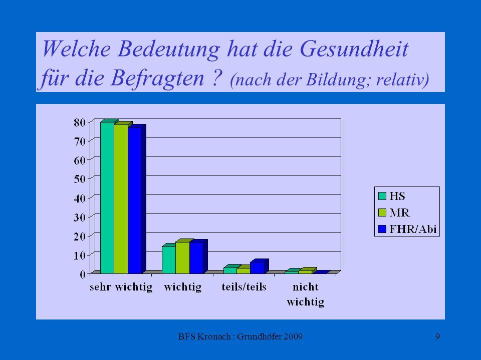 BFS Kronach : Grundhöfer 20099 Welche Bedeutung hat die Gesundheit für die Befragten ? (nach der Bildung; relativ)