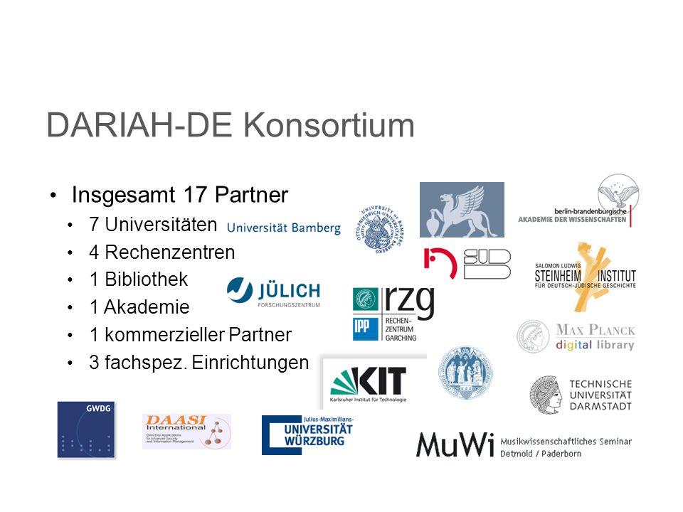 DARIAH-DE Konsortium Insgesamt 17 Partner 7 Universitäten 4 Rechenzentren 1 Bibliothek 1 Akademie 1 kommerzieller Partner 3 fachspez.