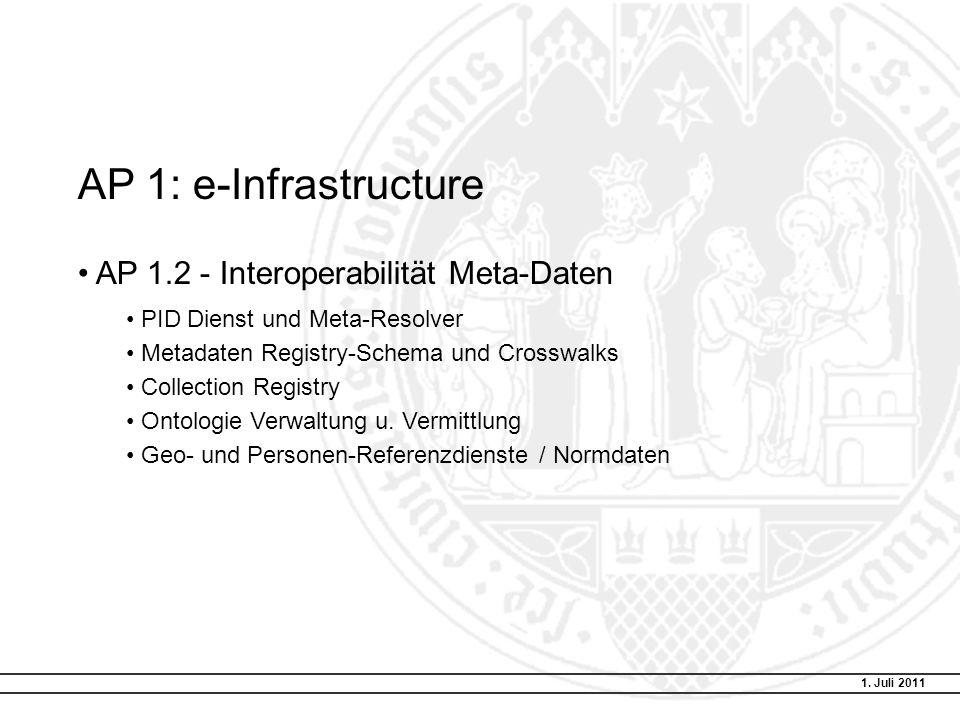 AP 1: e-Infrastructure AP 1.2 - Interoperabilität Meta-Daten PID Dienst und Meta-Resolver Metadaten Registry-Schema und Crosswalks Collection Registry Ontologie Verwaltung u.