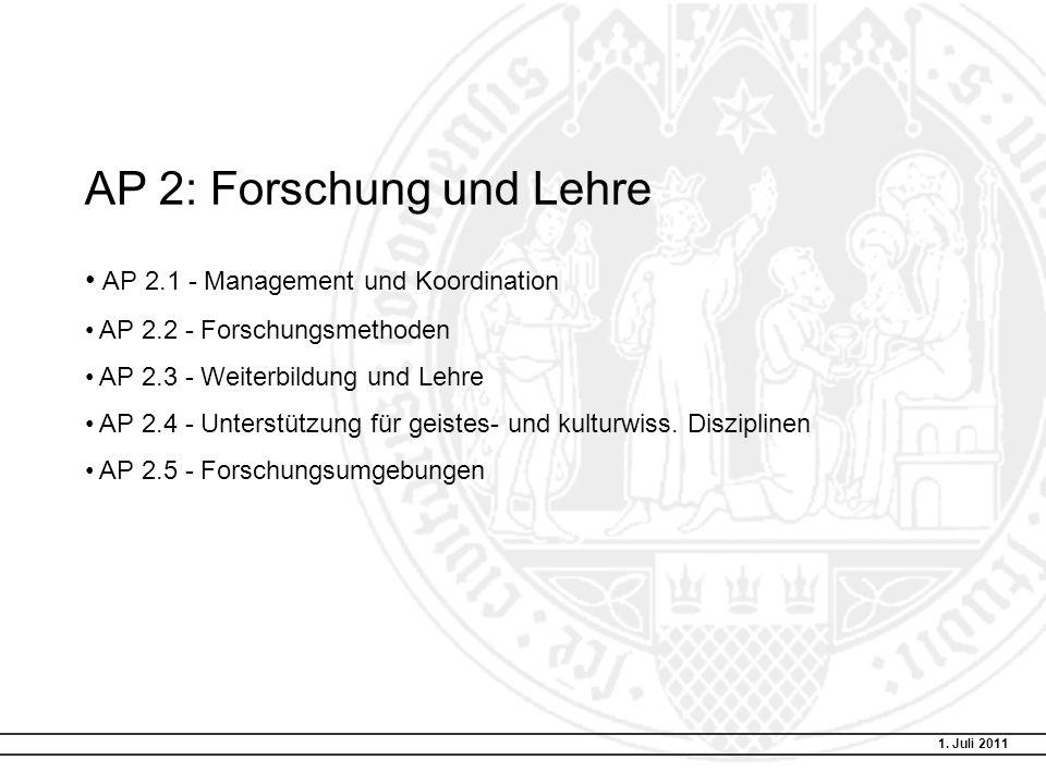 AP 2: Forschung und Lehre AP 2.1 - Management und Koordination AP 2.2 - Forschungsmethoden AP 2.3 - Weiterbildung und Lehre AP 2.4 - Unterstützung für geistes- und kulturwiss.