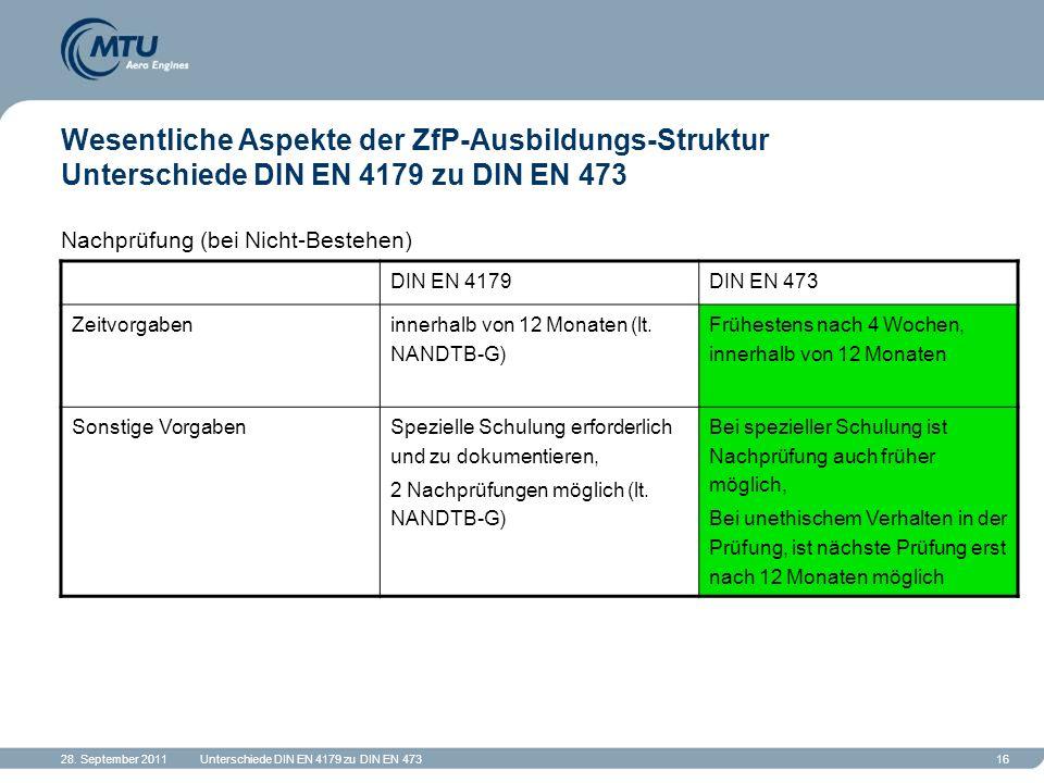 28. September 2011Unterschiede DIN EN 4179 zu DIN EN 47316 Wesentliche Aspekte der ZfP-Ausbildungs-Struktur Unterschiede DIN EN 4179 zu DIN EN 473 Nac
