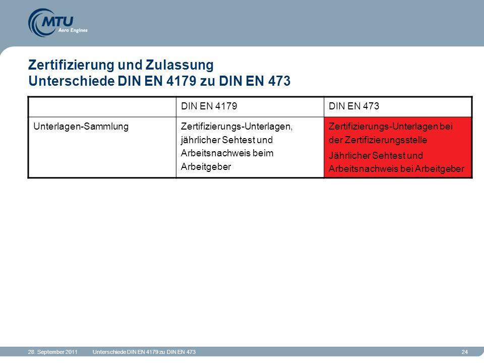 28. September 2011Unterschiede DIN EN 4179 zu DIN EN 47324 Zertifizierung und Zulassung Unterschiede DIN EN 4179 zu DIN EN 473 DIN EN 4179DIN EN 473 U
