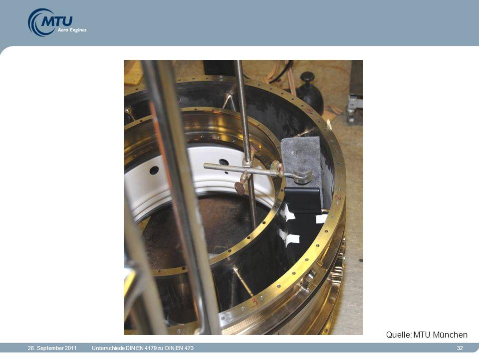 28. September 2011Unterschiede DIN EN 4179 zu DIN EN 47332 Quelle: MTU München