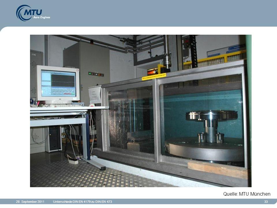 28. September 2011Unterschiede DIN EN 4179 zu DIN EN 47333 Quelle: MTU München