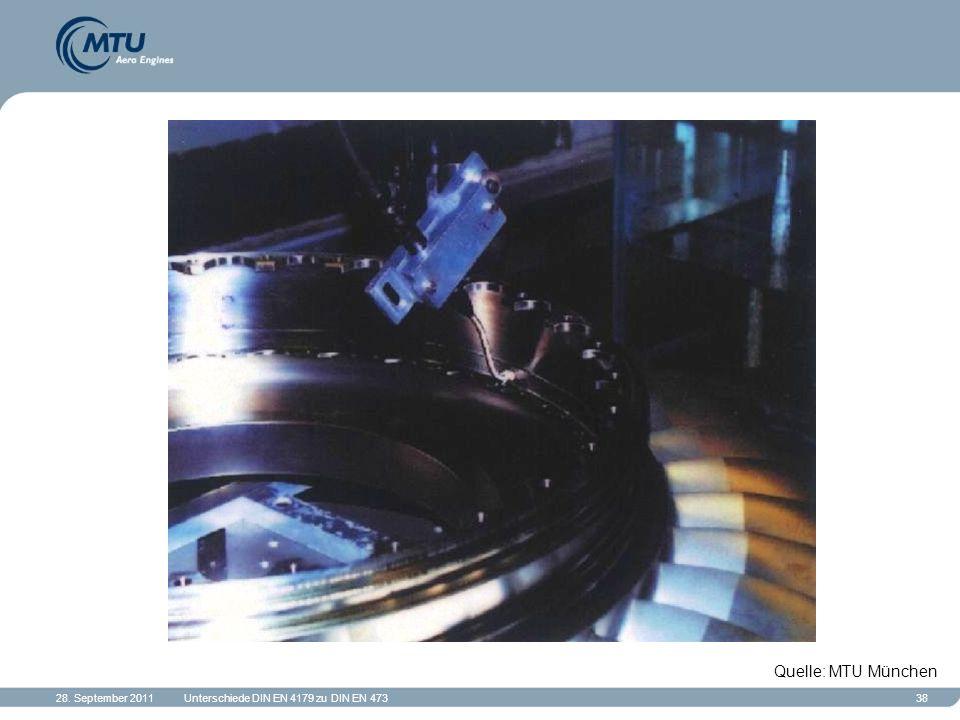 28. September 2011Unterschiede DIN EN 4179 zu DIN EN 47338 Quelle: MTU München