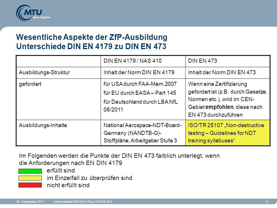28. September 2011Unterschiede DIN EN 4179 zu DIN EN 4736 Wesentliche Aspekte der ZfP-Ausbildung Unterschiede DIN EN 4179 zu DIN EN 473 DIN EN 4179 /