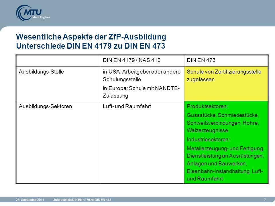 28. September 2011Unterschiede DIN EN 4179 zu DIN EN 4737 Wesentliche Aspekte der ZfP-Ausbildung Unterschiede DIN EN 4179 zu DIN EN 473 DIN EN 4179 /