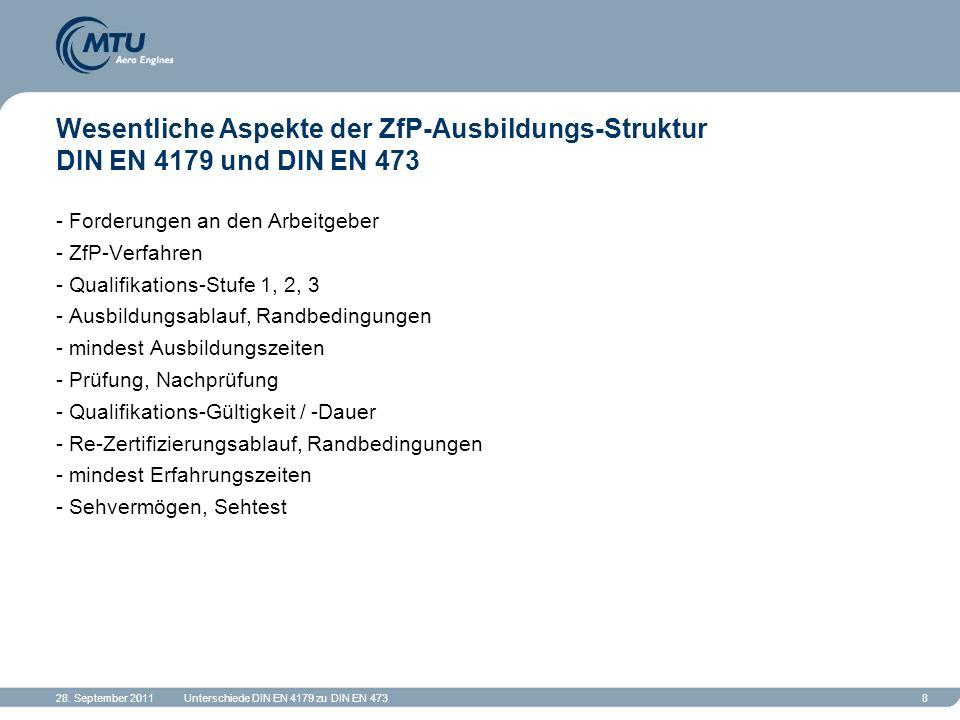 28. September 2011Unterschiede DIN EN 4179 zu DIN EN 4738 Wesentliche Aspekte der ZfP-Ausbildungs-Struktur DIN EN 4179 und DIN EN 473 - Forderungen an