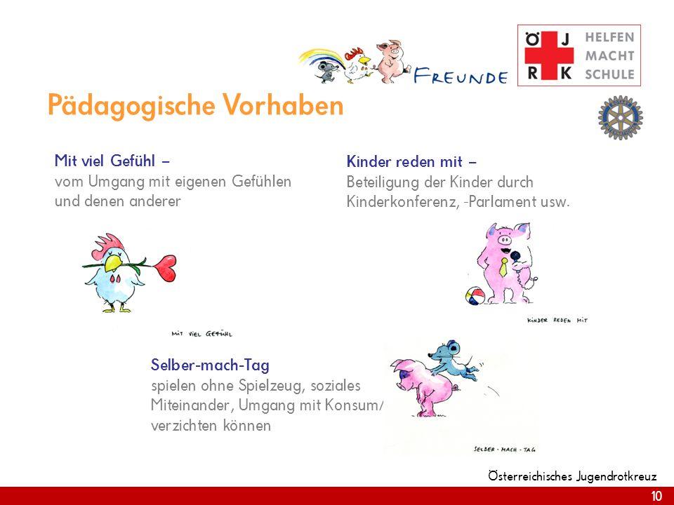 10 Österreichisches Jugendrotkreuz Pädagogische Vorhaben Mit viel Gefühl – vom Umgang mit eigenen Gefühlen und denen anderer Kinder reden mit – Beteiligung der Kinder durch Kinderkonferenz, -Parlament usw.
