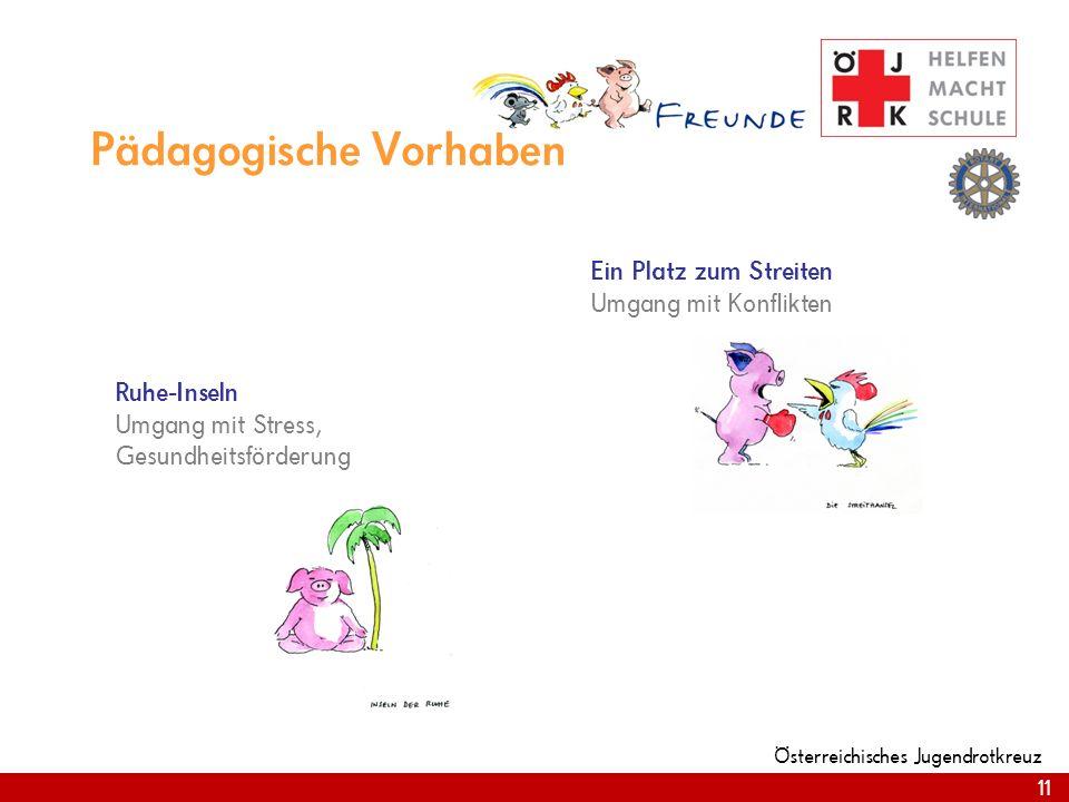 11 Österreichisches Jugendrotkreuz 11 Pädagogische Vorhaben Ein Platz zum Streiten Umgang mit Konflikten Ruhe-Inseln Umgang mit Stress, Gesundheitsförderung